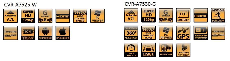 SS CVR-A7525-W новый.jpg
